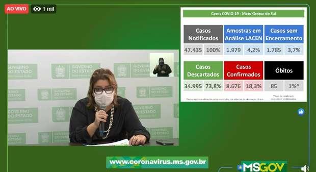 É SÉRIO! MS já tem 86 mortes pelo novo coronavírus